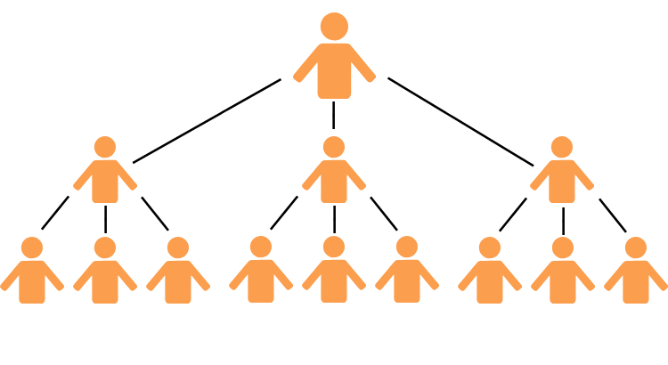Modelo de negócio marketing multinível