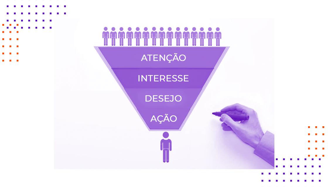 Metodologia AIDA: o que é e como usar